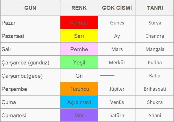 GÜNLERİN RENGİ